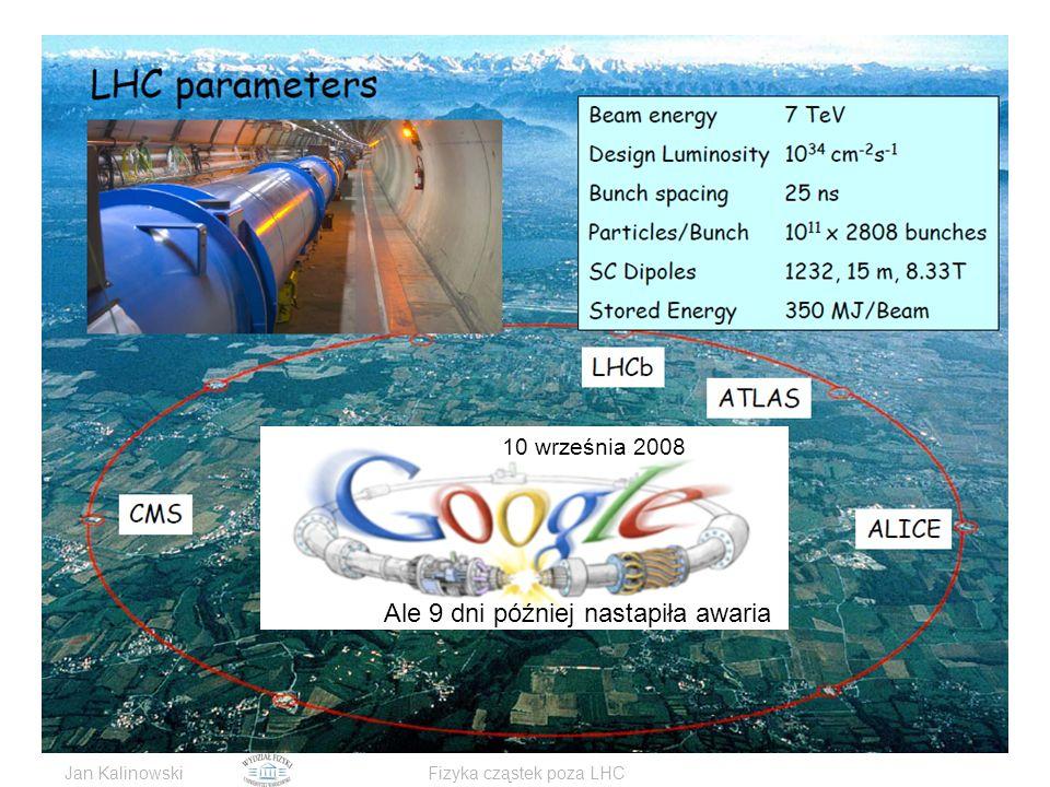 Jan KalinowskiFizyka cząstek poza LHC 10 września 2008 Ale 9 dni później nastapiła awaria