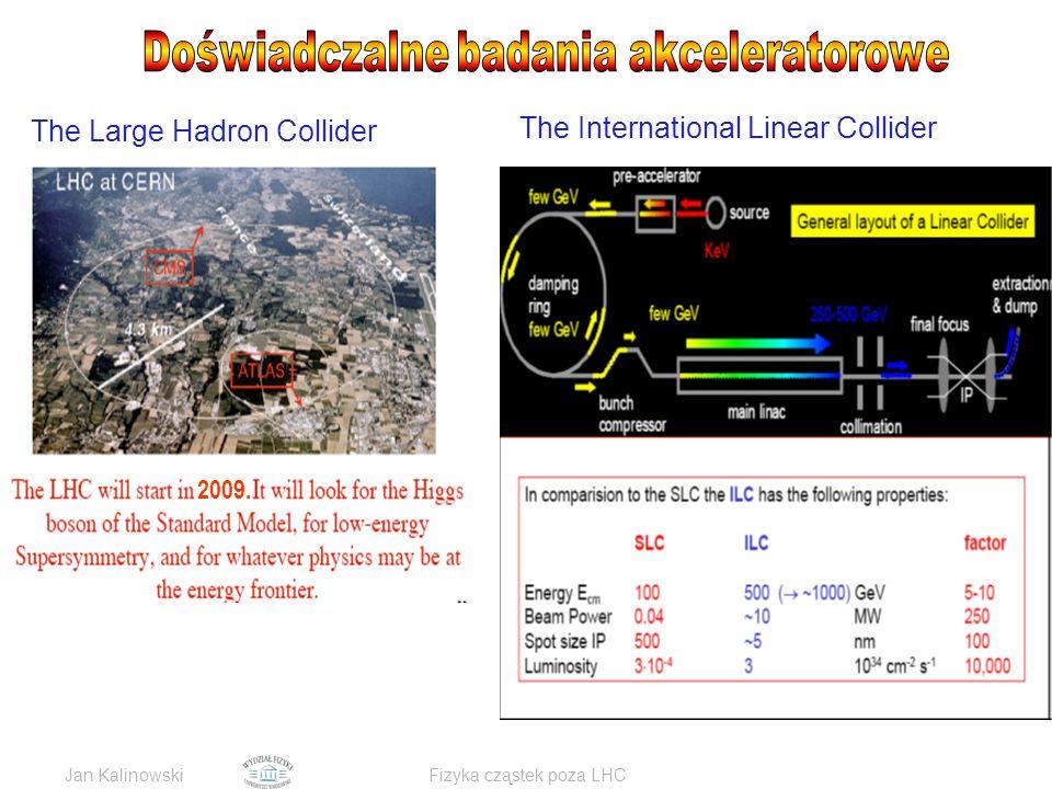 Jan KalinowskiFizyka cząstek poza LHC The International Linear Collider 2009.
