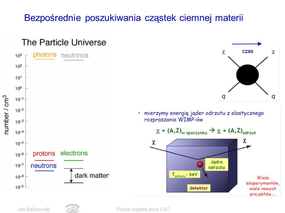Jan KalinowskiFizyka cząstek poza LHC czas Bezpośrednie poszukiwania cząstek ciemnej materii