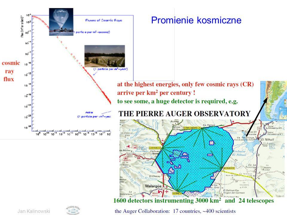 Jan KalinowskiFizyka cząstek poza LHC Promienie kosmiczne