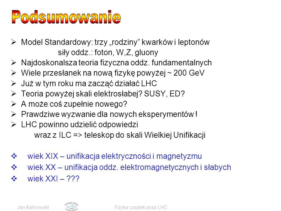 """Jan KalinowskiFizyka cząstek poza LHC  Model Standardowy: trzy """"rodziny kwarków i leptonów siły oddz.: foton, W,Z, gluony  Najdoskonalsza teoria fizyczna oddz."""