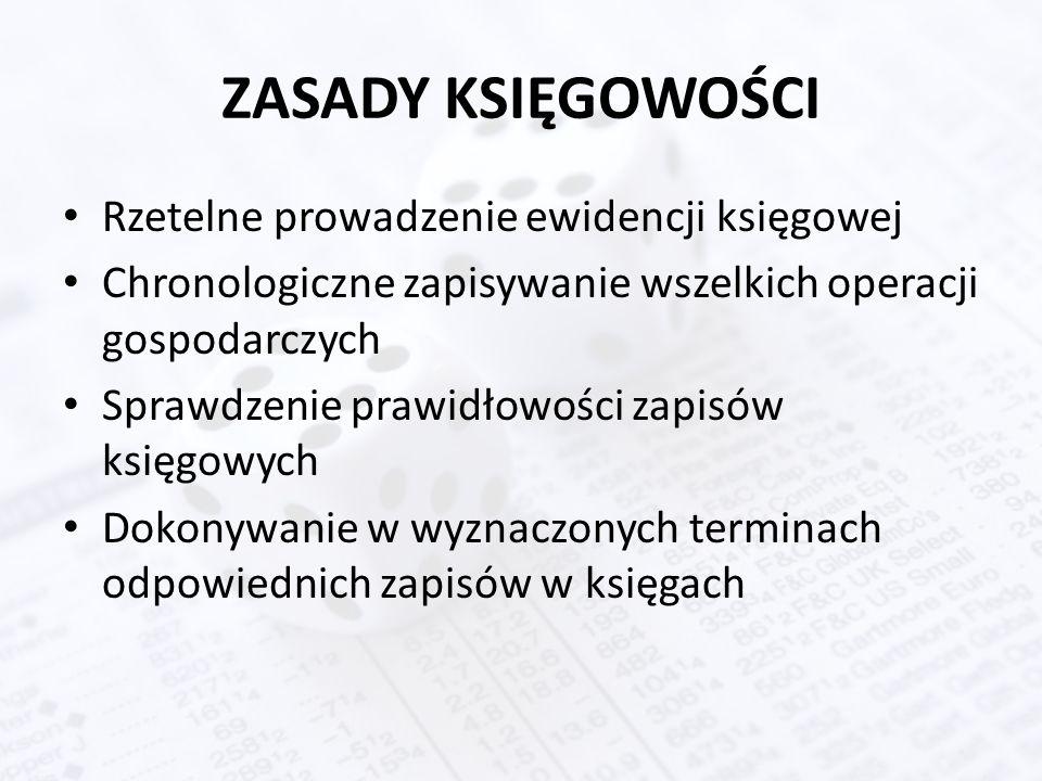 ZASADY KSIĘGOWOŚCI Rzetelne prowadzenie ewidencji księgowej Chronologiczne zapisywanie wszelkich operacji gospodarczych Sprawdzenie prawidłowości zapisów księgowych Dokonywanie w wyznaczonych terminach odpowiednich zapisów w księgach