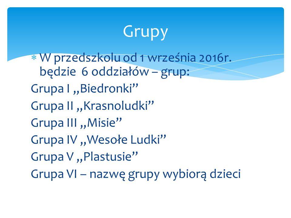 """ W przedszkolu od 1 września 2016r. będzie 6 oddziałów – grup: Grupa I """"Biedronki"""" Grupa II """"Krasnoludki"""" Grupa III """"Misie"""" Grupa IV """"Wesołe Ludki"""" G"""