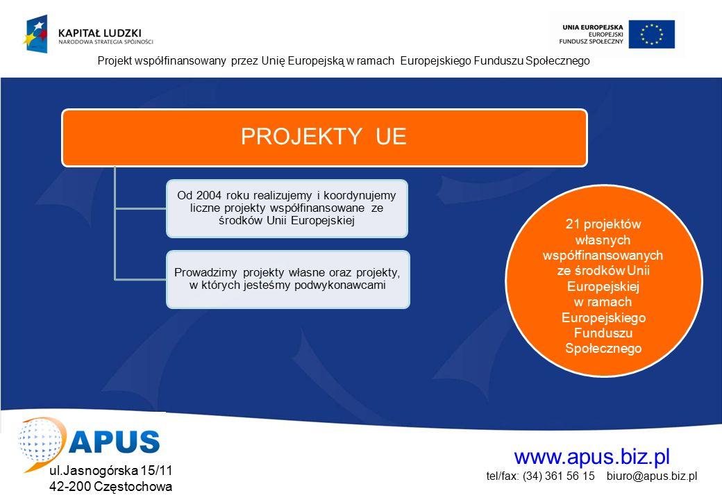 www.apus.biz.pl tel/fax: (34) 361 56 15 biuro@apus.biz.pl ul.Jasnogórska 15/11 42-200 Częstochowa Projekt współfinansowany przez Unię Europejską w ramach Europejskiego Funduszu Społecznego PROJEKTY UE Od 2004 roku realizujemy i koordynujemy liczne projekty współfinansowane ze środków Unii Europejskiej Prowadzimy projekty własne oraz projekty, w których jesteśmy podwykonawcami 21 projektów własnych współfinansowanych ze środków Unii Europejskiej w ramach Europejskiego Funduszu Społecznego