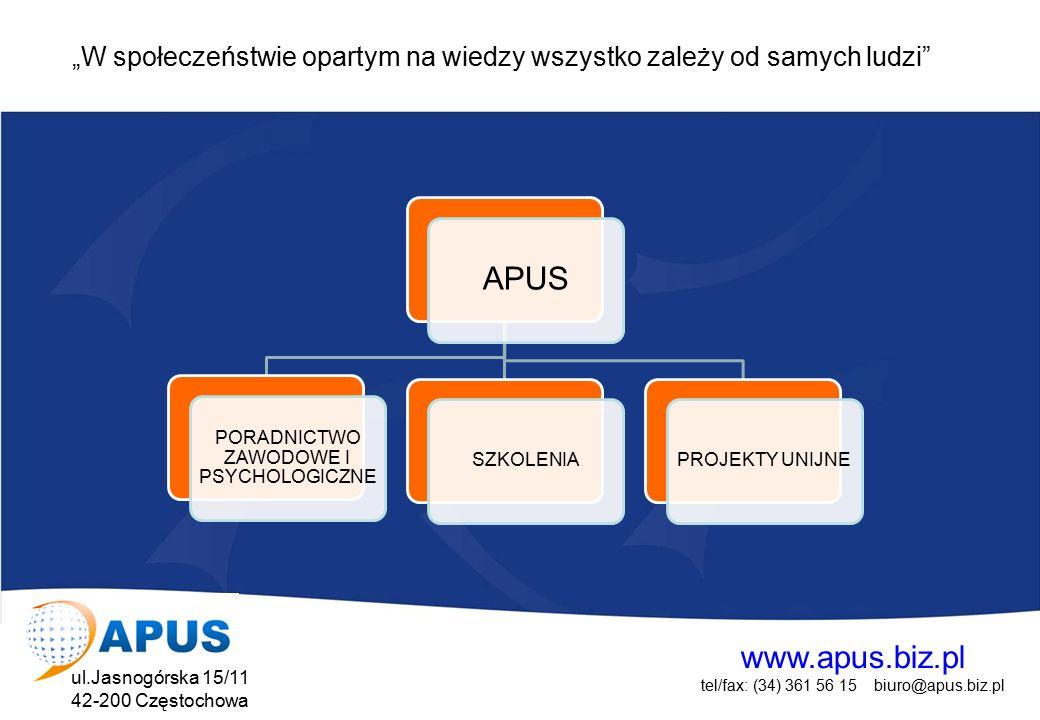 www.apus.biz.pl tel/fax: (34) 361 56 15 biuro@apus.biz.pl ul.Jasnogórska 15/11 42-200 Częstochowa Projekt współfinansowany przez Unię Europejską w ramach Europejskiego Funduszu Społecznego JESTEŚMY CZŁONKIEM STOSUJEMY