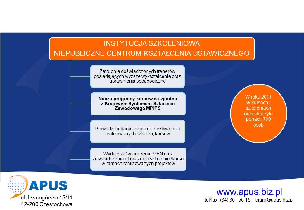 www.apus.biz.pl tel/fax: (34) 361 56 15 biuro@apus.biz.pl ul.Jasnogórska 15/11 42-200 Częstochowa Projekt współfinansowany przez Unię Europejską w ramach Europejskiego Funduszu Społecznego INSTYTUCJA SZKOLENIOWA NIEPUBLICZNE CENTRUM KSZTAŁCENIA USTAWICZNEGO Zatrudnia doświadczonych trenerów posiadających wyższe wykształcenie oraz uprawnienia pedagogiczne Nasze programy kursów są zgodne z Krajowym Systemem Szkolenia Zawodowego MPiPS Prowadzi badania jakości i efektywności realizowanych szkoleń, kursów Wydaje zaświadczenia MEN oraz zaświadczenia ukończenia szkolenia /kursu w ramach realizowanych projektów W roku 2011 w kursach i szkoleniach uczestniczyło ponad 1700 osób