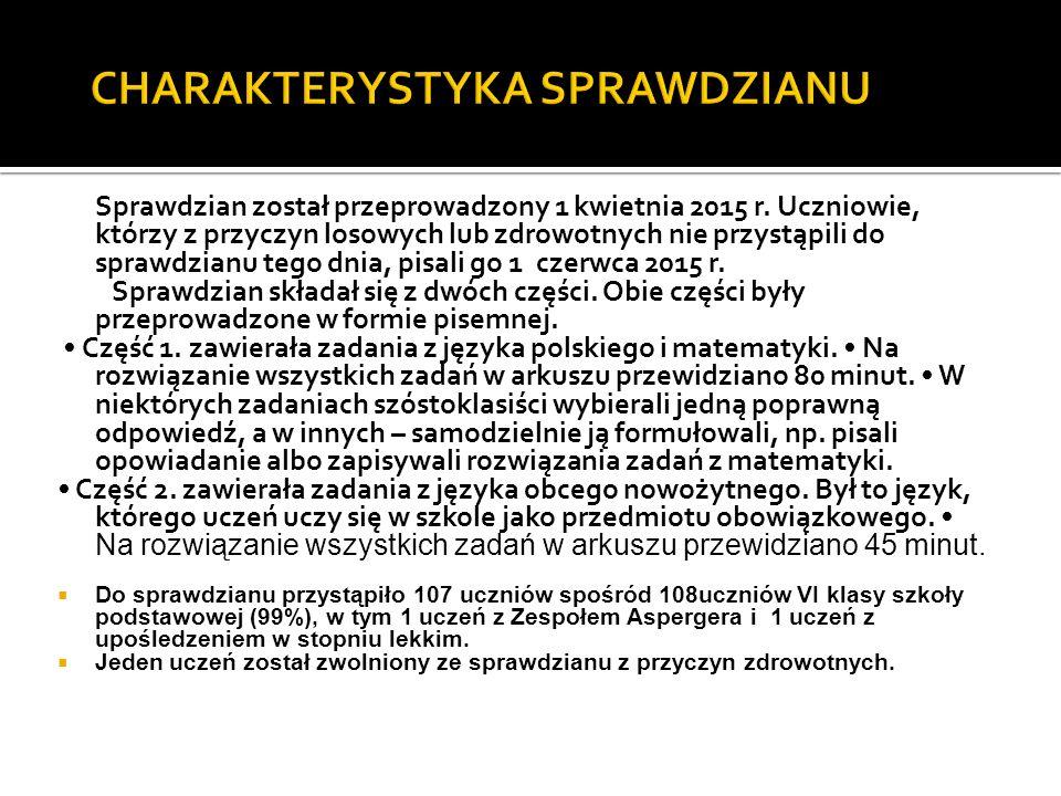 InInformacje o sprawdzianie: Część 1.Zadania z języka polskiego i matematyki Część 1.