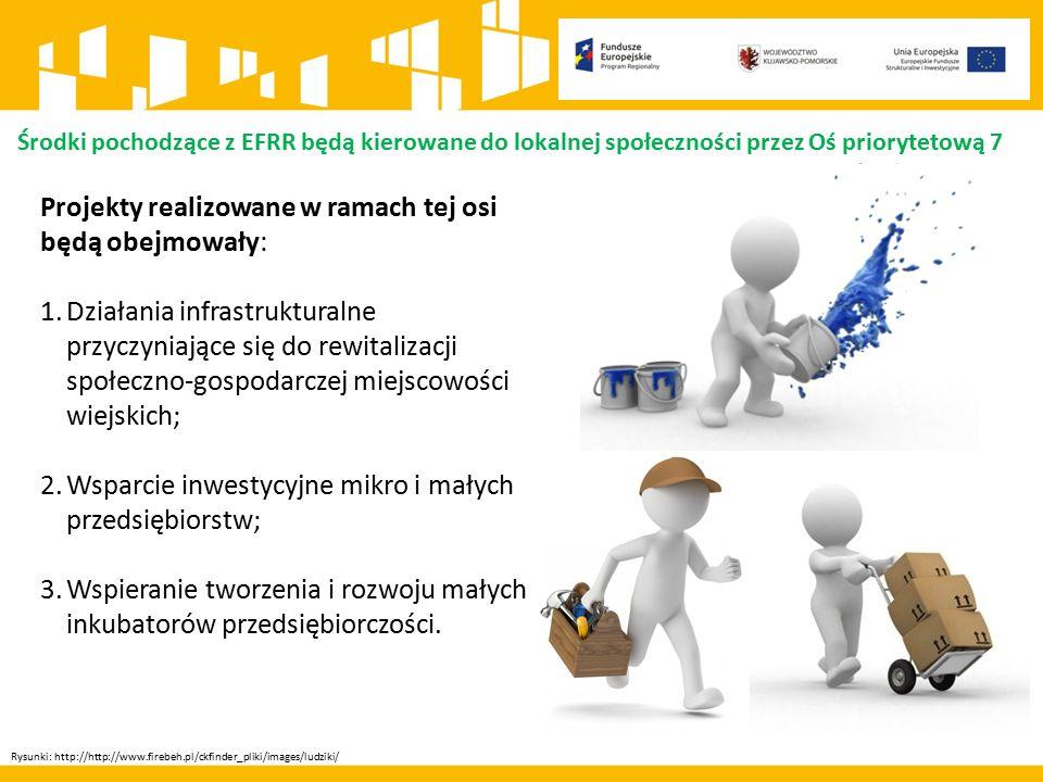 Środki pochodzące z EFS będą kierowane do lokalnej społeczności przez Oś priorytetową 11 Rysunki: http://http://www.firebeh.pl/ckfinder_pliki/images/ludziki/ Projekty realizowane w ramach tej osi będą obejmowały: 1.Działania na rzecz osób zagrożonych ubóstwem lub wykluczeniem społecznym; 2.Działania w zakresie organizowania społeczności lokalnej i animacji społecznej; 3.Działania wspierające rozwój gospodarki i przedsiębiorczości społecznej; 4.Wsparcie bieżącej działalności Lokalnych Grup Działania w których funduszem wiodącym będzie EFS.