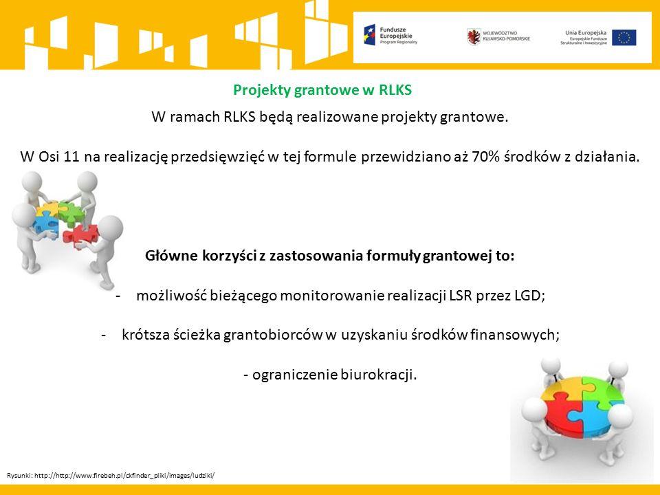 Projekty grantowe w RLKS Rysunki: http://http://www.firebeh.pl/ckfinder_pliki/images/ludziki/ W ramach RLKS będą realizowane projekty grantowe.