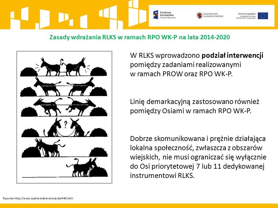 Zasady wdrażania RLKS w ramach RPO WK-P na lata 2014-2020 Rysunek http://www.sophie-brahe-schule.de/440.html W RLKS wprowadzono podział interwencji pomiędzy zadaniami realizowanymi w ramach PROW oraz RPO WK-P.