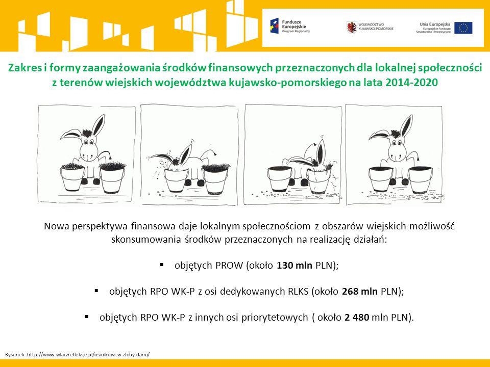 Zakres i formy zaangażowania środków finansowych przeznaczonych dla lokalnej społeczności z terenów wiejskich województwa kujawsko-pomorskiego na lata 2014-2020 Rysunek: http://www.wlaczrefleksje.pl/osiolkowi-w-zloby-dano/ Nowa perspektywa finansowa daje lokalnym społecznościom z obszarów wiejskich możliwość skonsumowania środków przeznaczonych na realizację działań:  objętych PROW (około 130 mln PLN);  objętych RPO WK-P z osi dedykowanych RLKS (około 268 mln PLN);  objętych RPO WK-P z innych osi priorytetowych ( około 2 480 mln PLN).