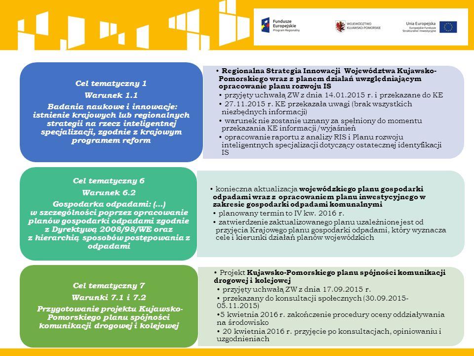 Warunki 7.1 i 7.2 Przygotowanie projektu Kujawsko-Pomorskiego planu spójności komunikacji drogowej i kolejowej Spotkanie z KE na którym przedstawiono opinię dot.