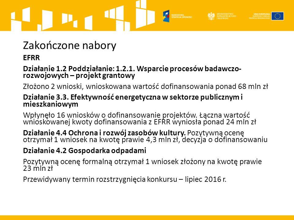 Zakończone nabory EFS Działanie 8.3 Wsparcie przedsiębiorczości i samozatrudnienia w regionie.