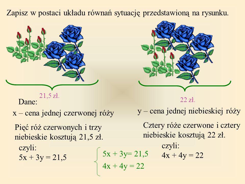 Zapisz w postaci układu równań sytuację przedstawioną na rysunku. 22 zł. 21,5 zł. x – cena jednej czerwonej róży y – cena jednej niebieskiej róży Dane