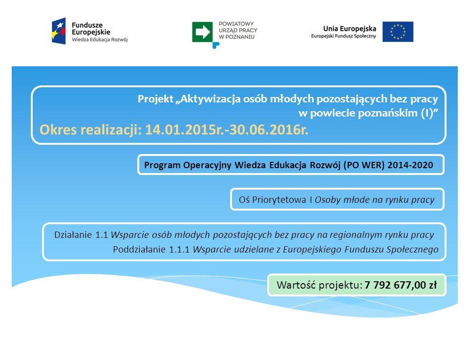"""Projekt """"Aktywizacja osób młodych pozostających bez pracy w powiecie poznańskim (I) Okres realizacji: 14.01.2015r.-30.06.2016r."""