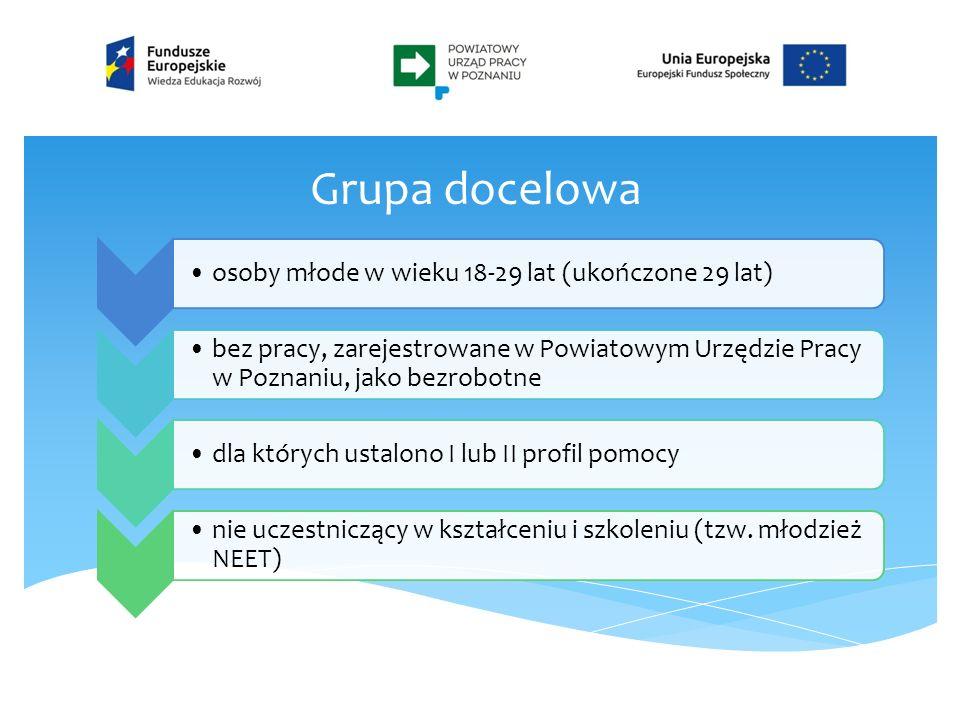 Grupa docelowa osoby młode w wieku 18-29 lat (ukończone 29 lat) bez pracy, zarejestrowane w Powiatowym Urzędzie Pracy w Poznaniu, jako bezrobotne dla których ustalono I lub II profil pomocy nie uczestniczący w kształceniu i szkoleniu (tzw.