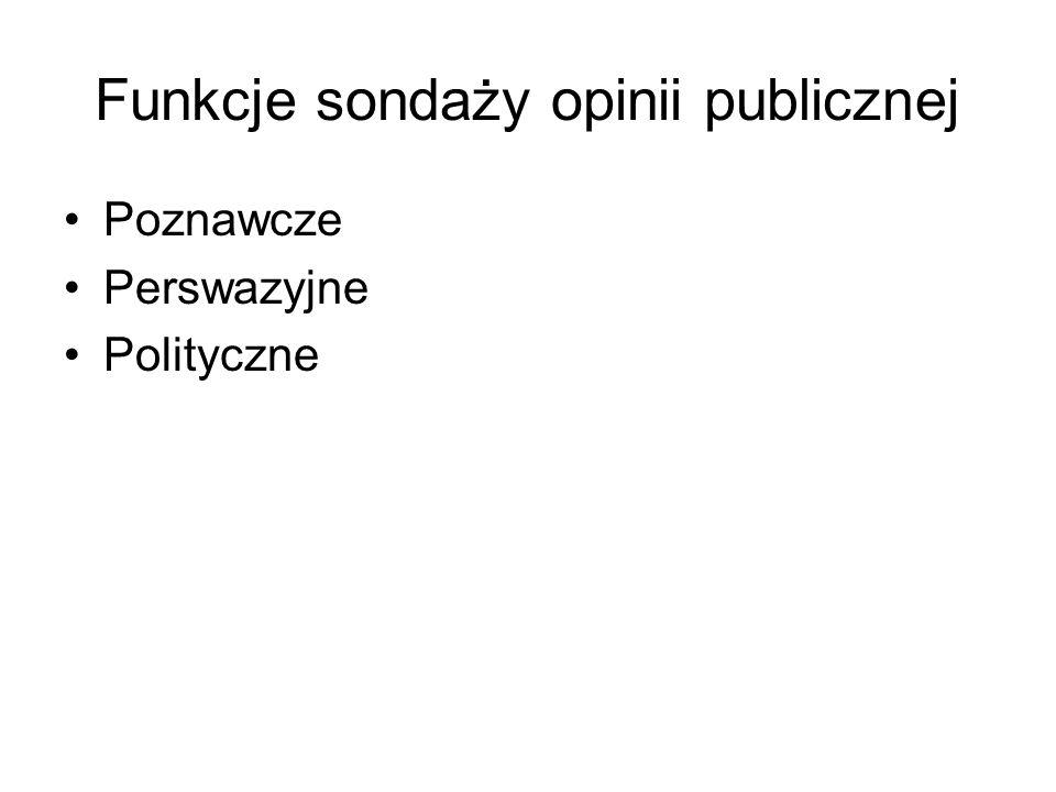 Funkcje sondaży opinii publicznej Poznawcze Perswazyjne Polityczne