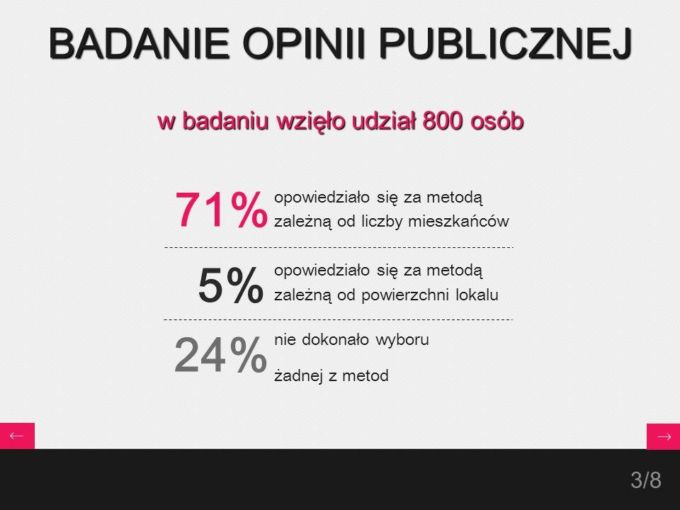 3/ 8 BADANIE OPINII PUBLICZNEJ opowiedziało się za metodą zależną od liczby mieszkańców opowiedziało się za metodą zależną od powierzchni lokalu nie dokonało wyboru żadnej z metod w badaniu wzięło udział 800 osób 71% 5% 24%