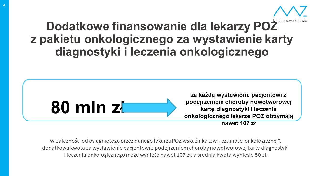 4 80 mln zł za każdą wystawioną pacjentowi z podejrzeniem choroby nowotworowej kartę diagnostyki i leczenia onkologicznego lekarze POZ otrzymają nawet 107 zł Dodatkowe finansowanie dla lekarzy POZ z pakietu onkologicznego za wystawienie karty diagnostyki i leczenia onkologicznego W zależności od osiągniętego przez danego lekarza POZ wskaźnika tzw.