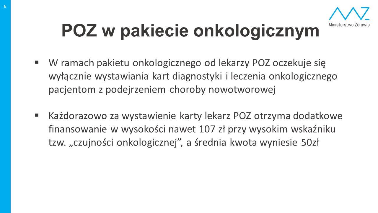 6  W ramach pakietu onkologicznego od lekarzy POZ oczekuje się wyłącznie wystawiania kart diagnostyki i leczenia onkologicznego pacjentom z podejrzeniem choroby nowotworowej  Każdorazowo za wystawienie karty lekarz POZ otrzyma dodatkowe finansowanie w wysokości nawet 107 zł przy wysokim wskaźniku tzw.