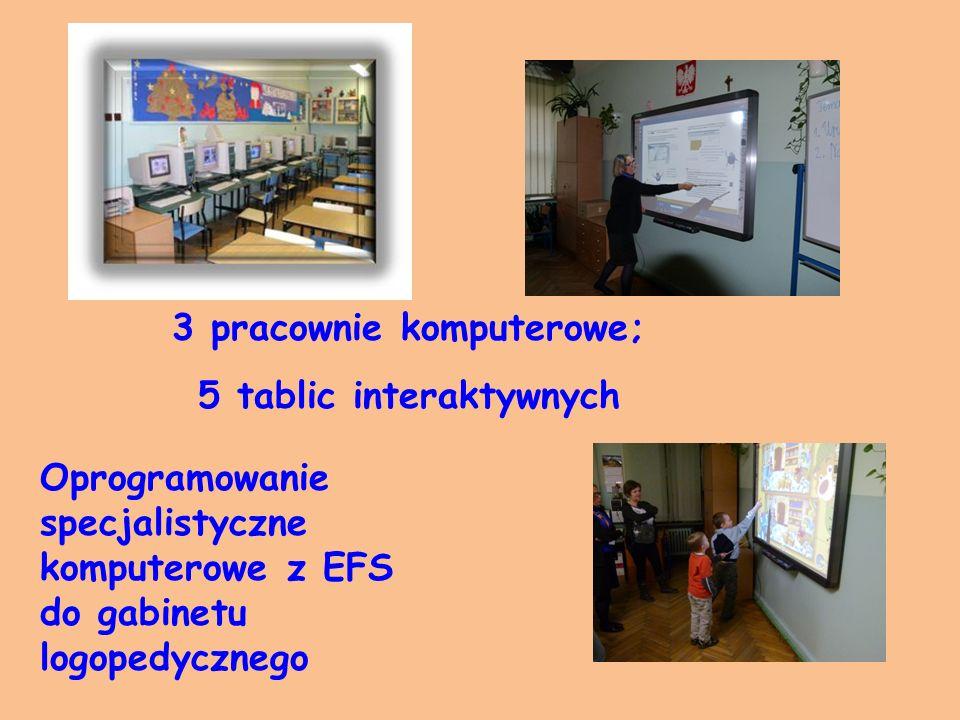 3 pracownie komputerowe; 5 tablic interaktywnych Oprogramowanie specjalistyczne komputerowe z EFS do gabinetu logopedycznego