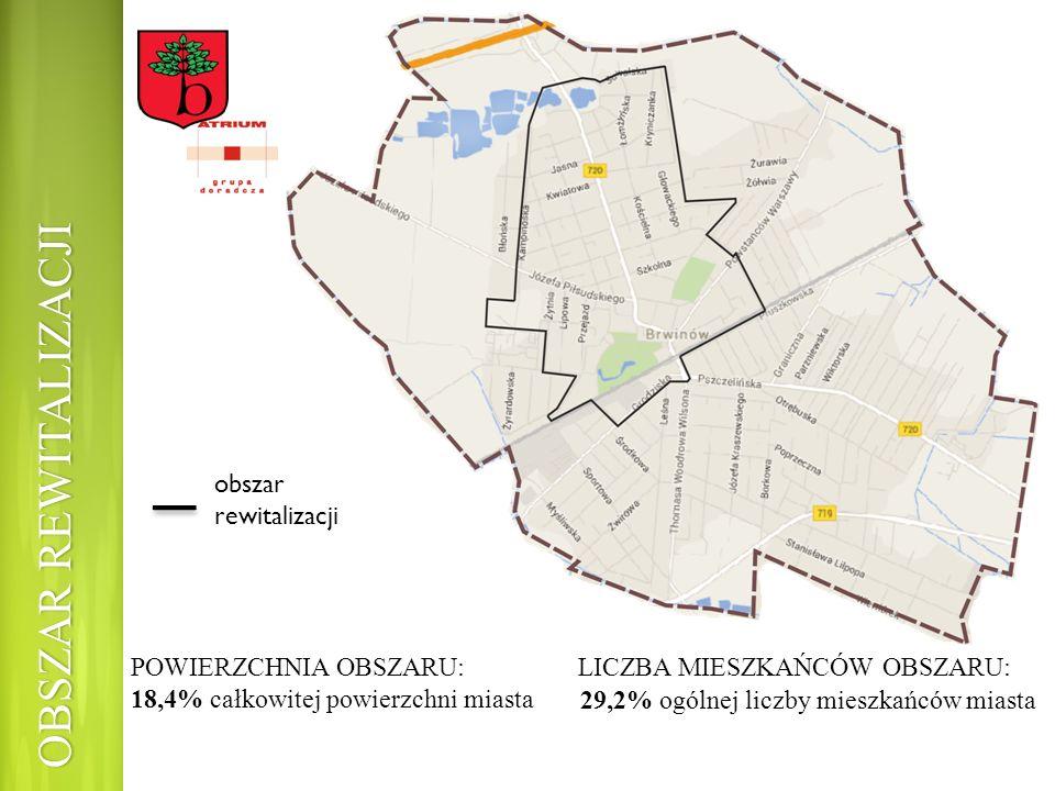 OBSZAR REWITALIZACJI POWIERZCHNIA OBSZARU: 18,4% całkowitej powierzchni miasta LICZBA MIESZKAŃCÓW OBSZARU: 29,2% ogólnej liczby mieszkańców miasta obs