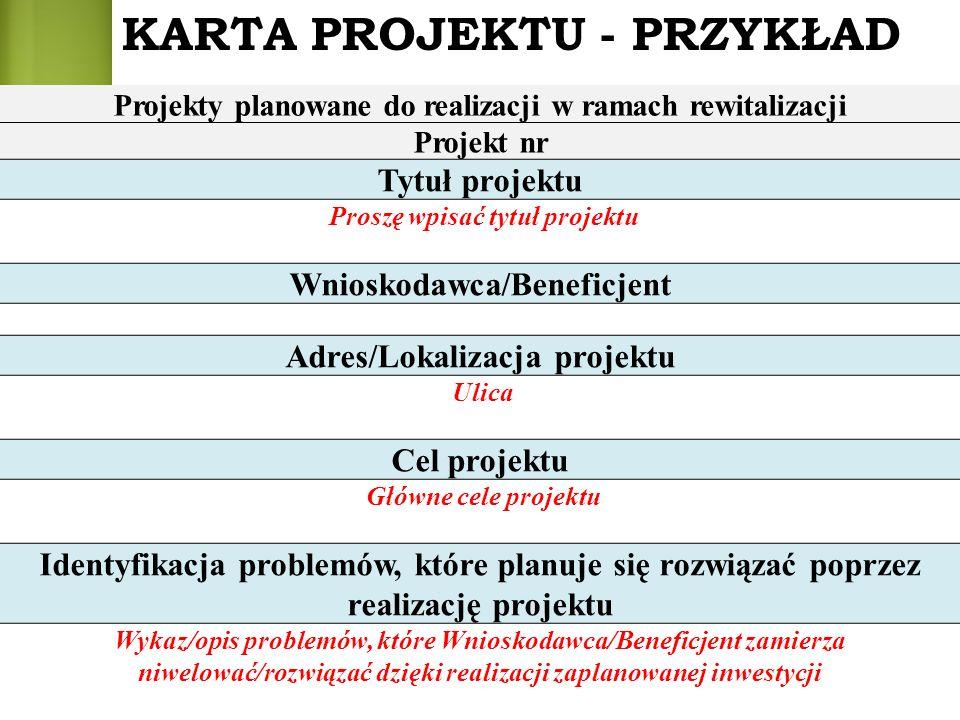 Projekty planowane do realizacji w ramach rewitalizacji Projekt nr Tytuł projektu Proszę wpisać tytuł projektu Wnioskodawca/Beneficjent Adres/Lokaliza