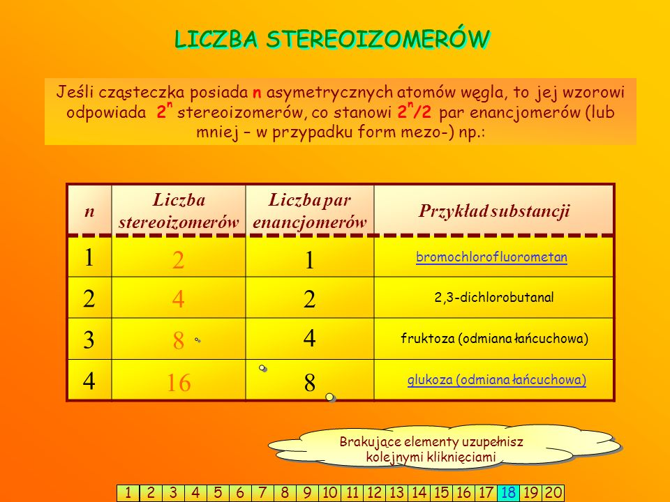 DIASTEREOIZOMERIA **** **** **** enancjomery diastereoizomery Diastereoizomery – stereoizomery nie będące swoimi lustrzanymi odbiciami (różnią się kon
