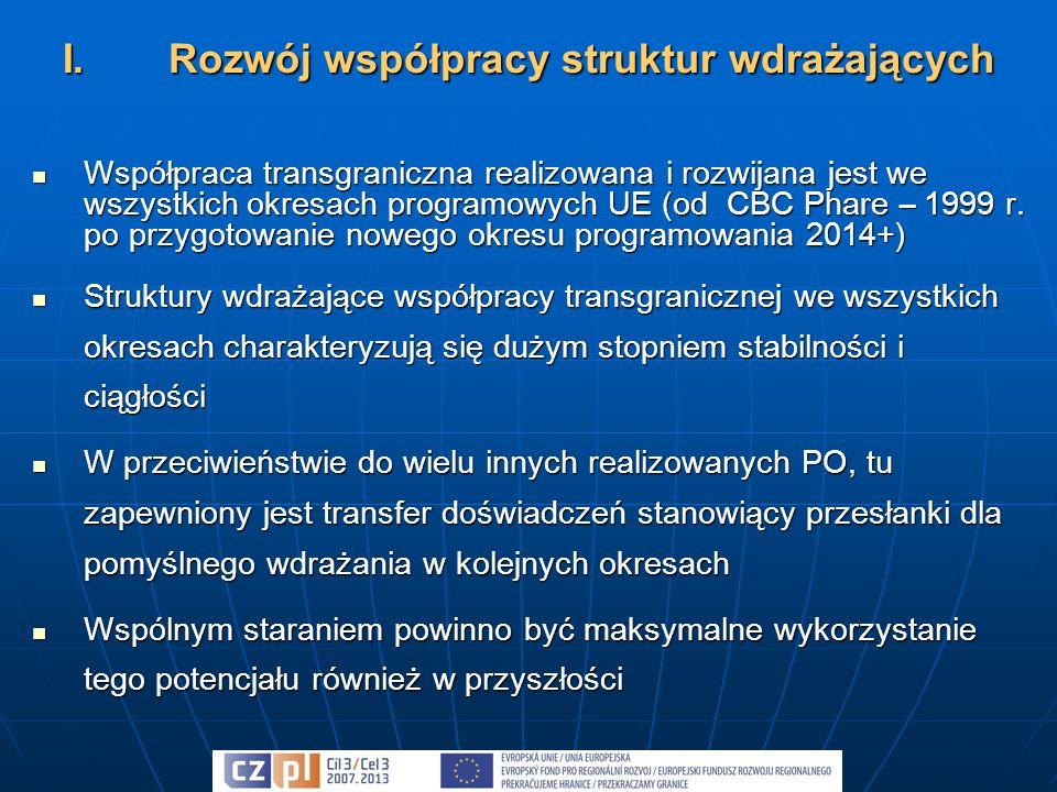 Współpraca transgraniczna realizowana i rozwijana jest we wszystkich okresach programowych UE (od CBC Phare – 1999 r. po przygotowanie nowego okresu p