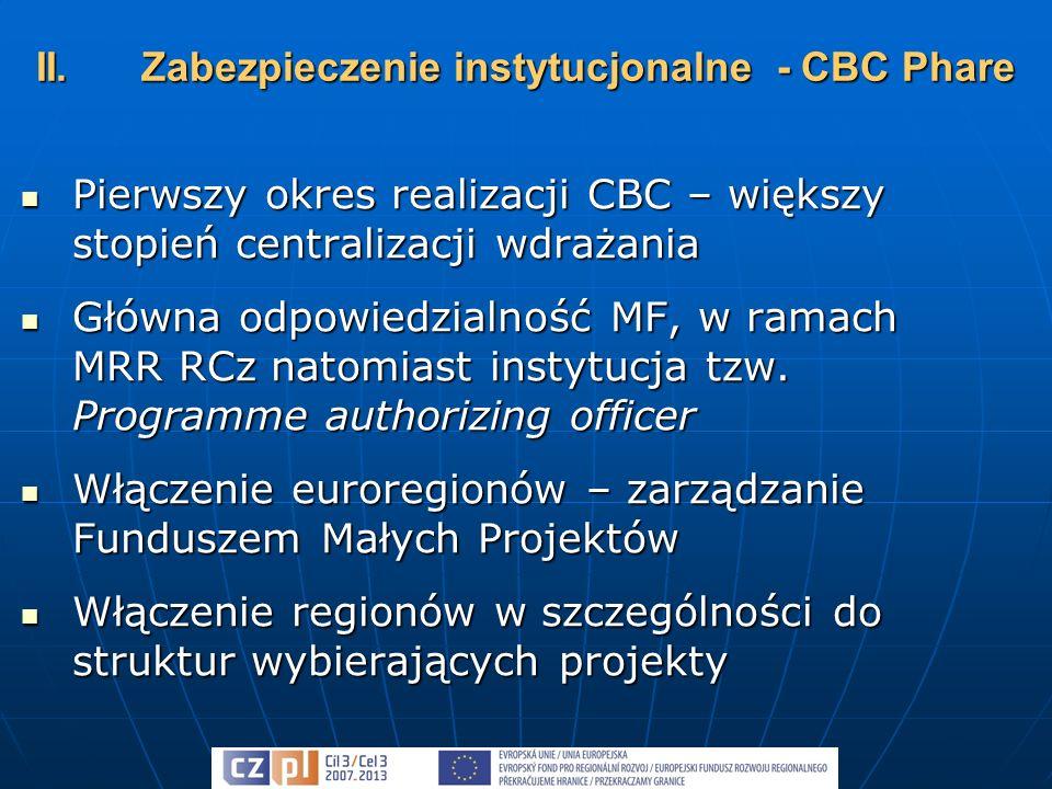 Pierwszy okres realizacji CBC – większy stopień centralizacji wdrażania Pierwszy okres realizacji CBC – większy stopień centralizacji wdrażania Główna odpowiedzialność MF, w ramach MRR RCz natomiast instytucja tzw.
