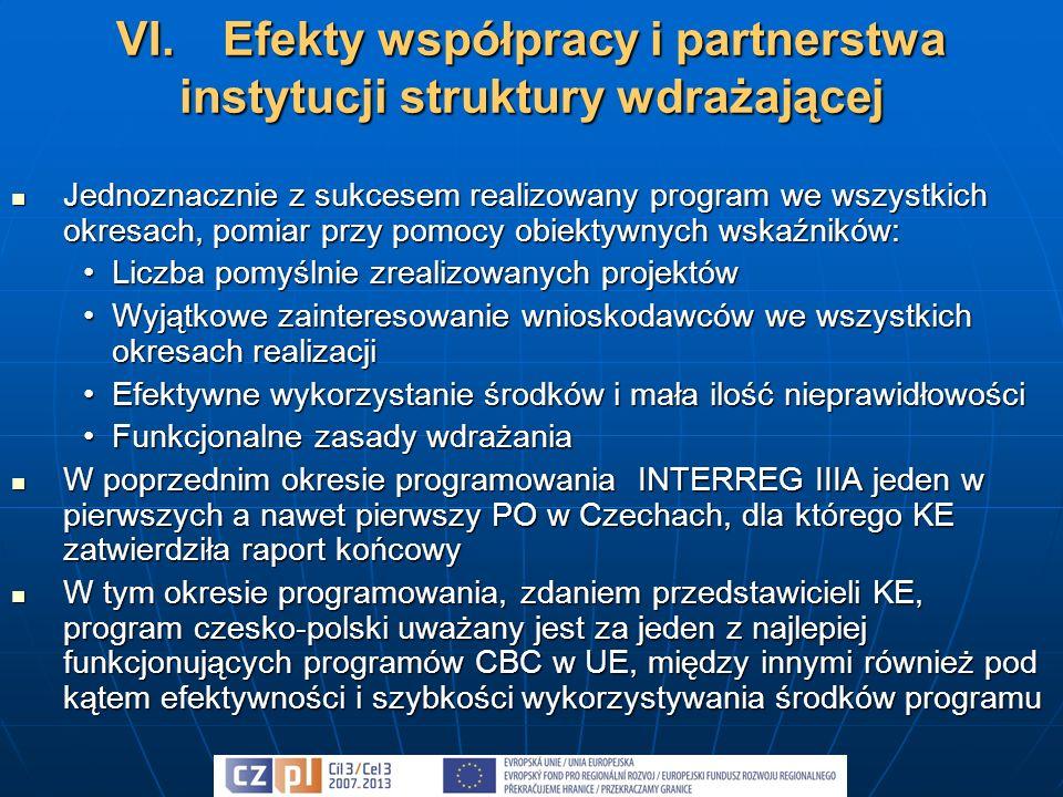 Główne punkty wyjścia: Główne punkty wyjścia: Podstawowe uzgodnienia państw członkowskich nt.