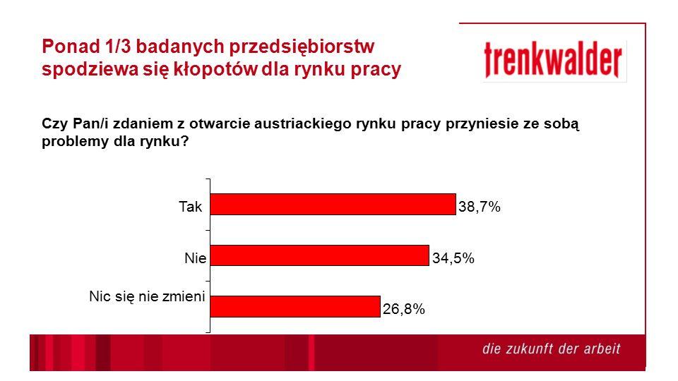Ponad 1/3 badanych przedsiębiorstw spodziewa się kłopotów dla rynku pracy Czy Pan/i zdaniem z otwarcie austriackiego rynku pracy przyniesie ze sobą problemy dla rynku.