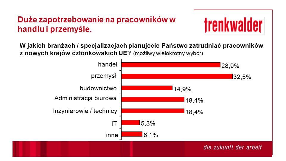 Kwalifikacje są najważniejszą przesłanką przemawiająca za zatrudnieniem pracowników z nowych krajów UE Dlaczego planujecie Państwo zatrudnienie pracowników z nowych krajów członkowskich UE.