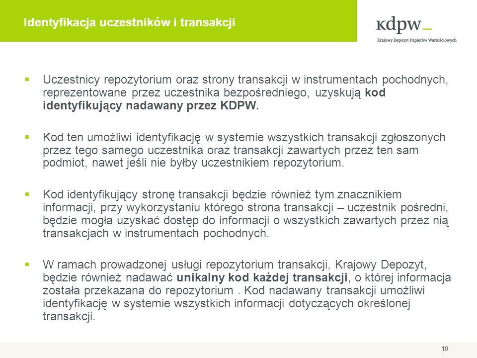Identyfikacja uczestników i transakcji  Uczestnicy repozytorium oraz strony transakcji w instrumentach pochodnych, reprezentowane przez uczestnika be
