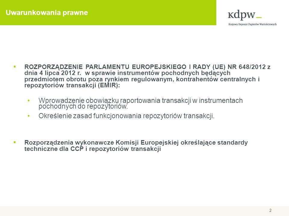 2 Uwarunkowania prawne  ROZPORZĄDZENIE PARLAMENTU EUROPEJSKIEGO I RADY (UE) NR 648/2012 z dnia 4 lipca 2012 r. w sprawie instrumentów pochodnych będą