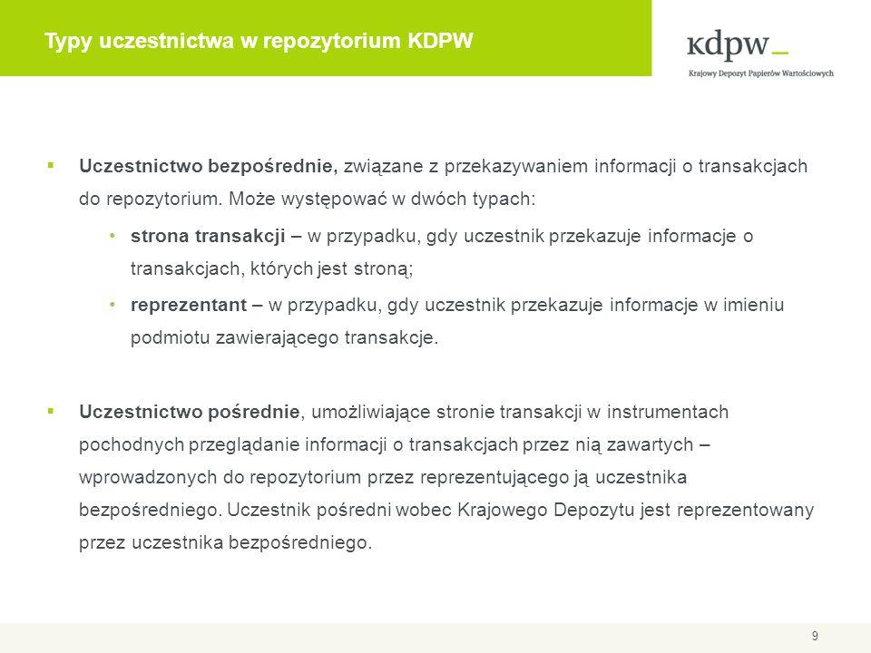 Typy uczestnictwa w repozytorium KDPW  Uczestnictwo bezpośrednie, związane z przekazywaniem informacji o transakcjach do repozytorium. Może występowa
