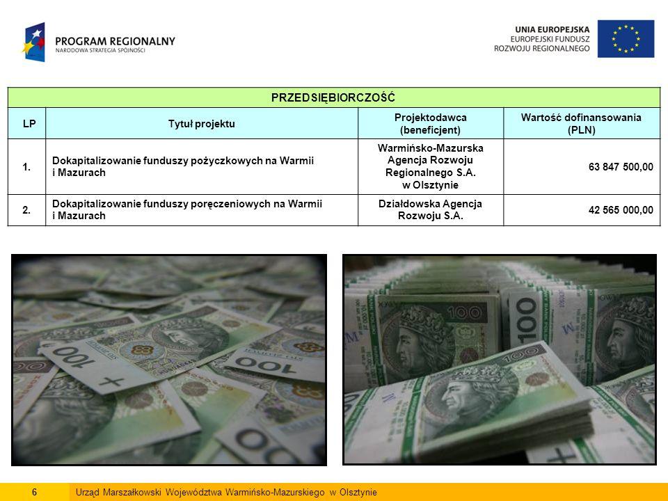 6Urząd Marszałkowski Województwa Warmińsko-Mazurskiego w Olsztynie PRZEDSIĘBIORCZOŚĆ LPTytuł projektu Projektodawca (beneficjent) Wartość dofinansowania (PLN) 1.
