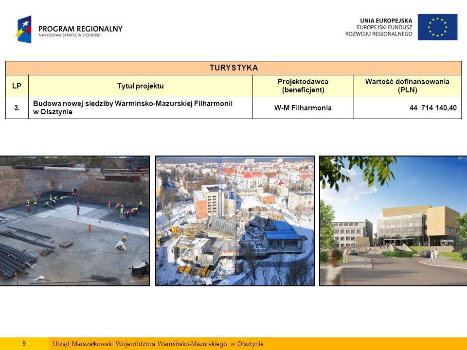 9Urząd Marszałkowski Województwa Warmińsko-Mazurskiego w Olsztynie TURYSTYKA LPTytuł projektu Projektodawca (beneficjent) Wartość dofinansowania (PLN) 3.