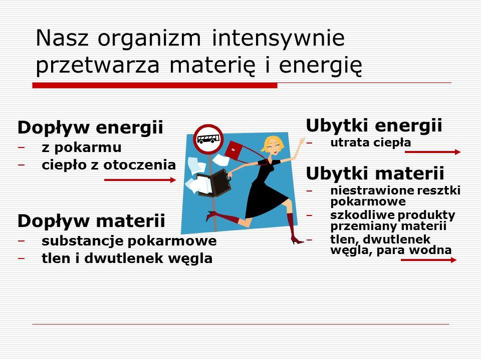 Nasz organizm intensywnie przetwarza materię i energię Dopływ energii –z pokarmu –ciepło z otoczenia Dopływ materii –substancje pokarmowe –tlen i dwut