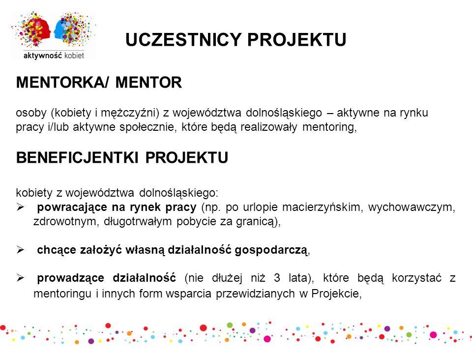 UCZESTNICY PROJEKTU MENTORKA/ MENTOR osoby (kobiety i mężczyźni) z województwa dolnośląskiego – aktywne na rynku pracy i/lub aktywne społecznie, które będą realizowały mentoring, BENEFICJENTKI PROJEKTU kobiety z województwa dolnośląskiego:  powracające na rynek pracy (np.