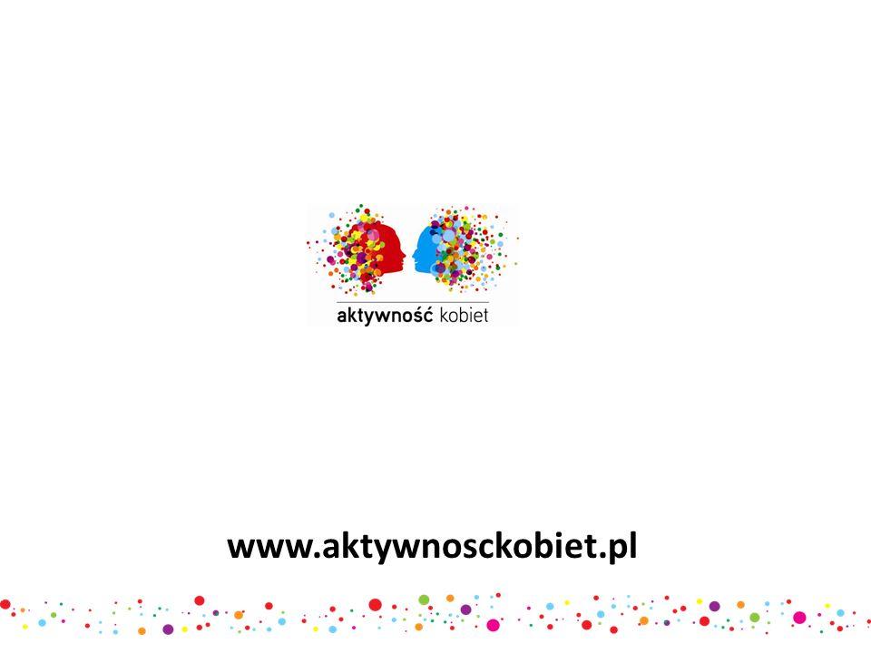 www.aktywnosckobiet.pl