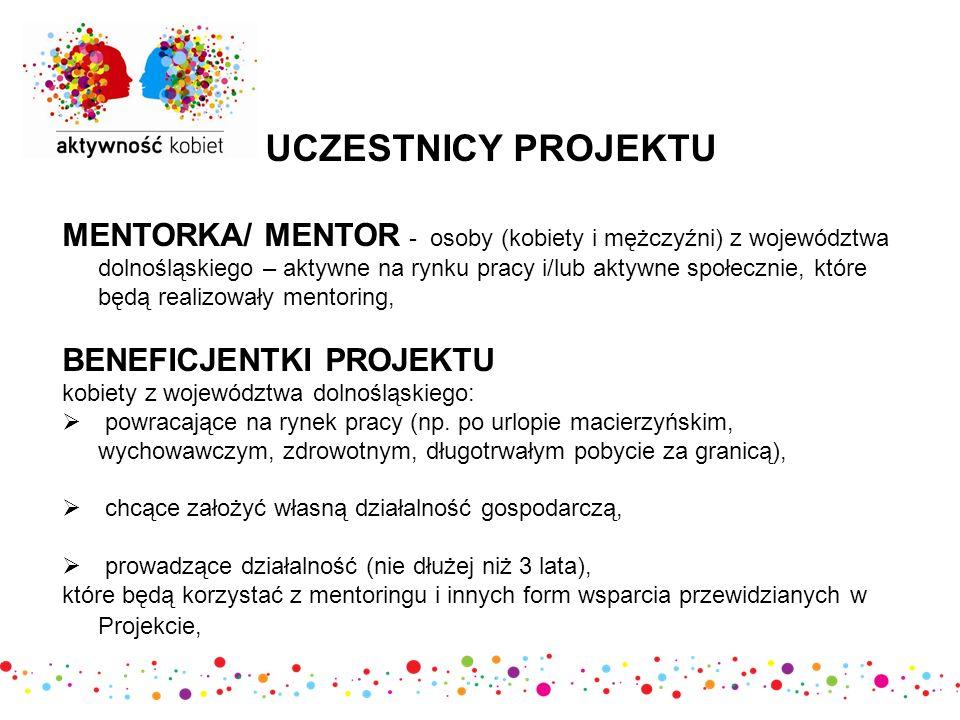 UCZESTNICY PROJEKTU MENTORKA/ MENTOR - osoby (kobiety i mężczyźni) z województwa dolnośląskiego – aktywne na rynku pracy i/lub aktywne społecznie, któ