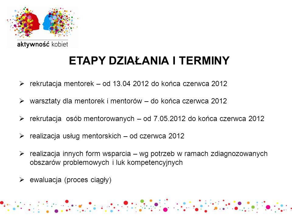 ETAPY DZIAŁANIA I TERMINY  rekrutacja mentorek – od 13.04 2012 do końca czerwca 2012  warsztaty dla mentorek i mentorów – do końca czerwca 2012  re