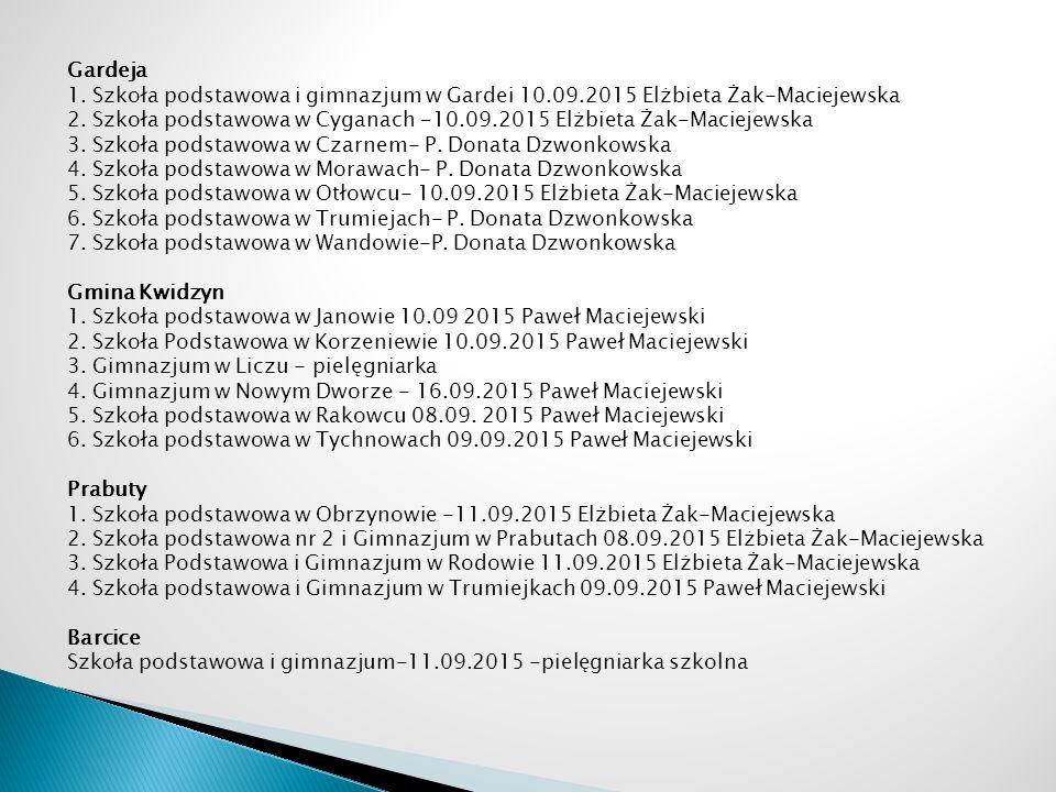 Gardeja 1. Szkoła podstawowa i gimnazjum w Gardei 10.09.2015 Elżbieta Żak-Maciejewska 2.