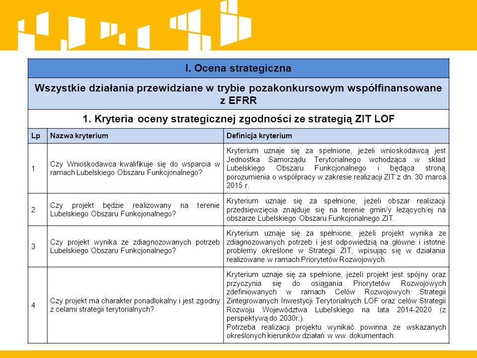 I. Ocena strategiczna Wszystkie działania przewidziane w trybie pozakonkursowym współfinansowane z EFRR 1. Kryteria oceny strategicznej zgodności ze s