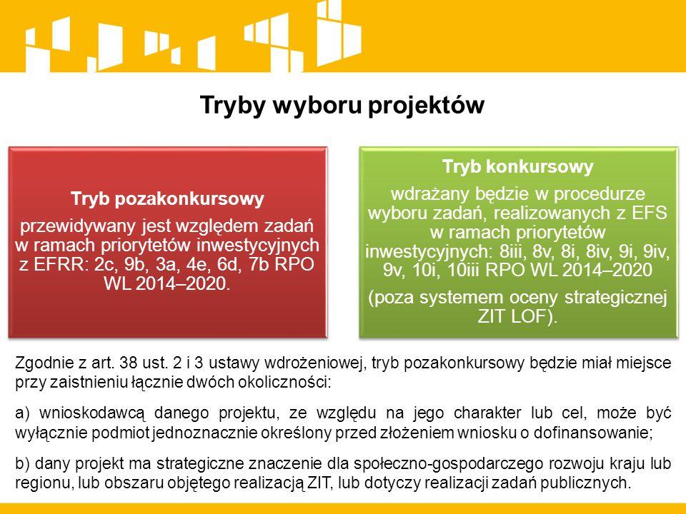 Tryb pozakonkursowy przewidywany jest względem zadań w ramach priorytetów inwestycyjnych z EFRR: 2c, 9b, 3a, 4e, 6d, 7b RPO WL 2014–2020. Tryb konkurs