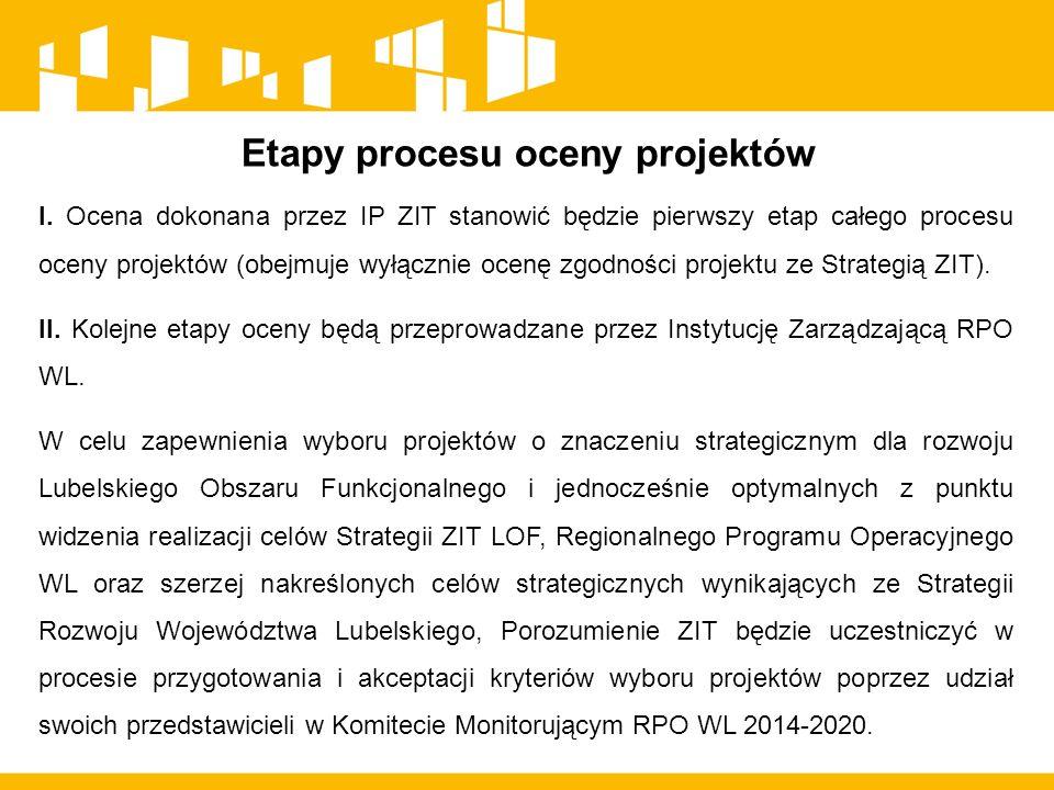Etapy procesu oceny projektów I. Ocena dokonana przez IP ZIT stanowić będzie pierwszy etap całego procesu oceny projektów (obejmuje wyłącznie ocenę zg