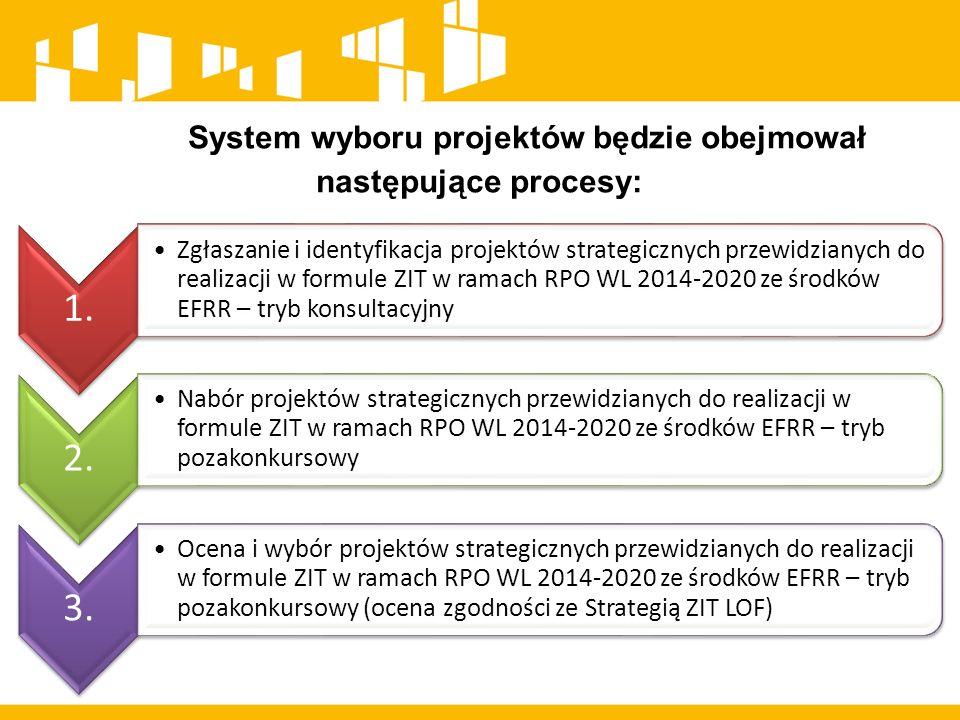System wyboru projektów będzie obejmował następujące procesy: 1. Zgłaszanie i identyfikacja projektów strategicznych przewidzianych do realizacji w fo