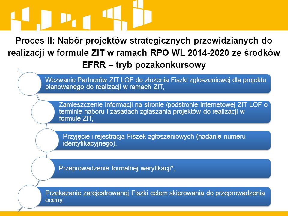 Proces II: Nabór projektów strategicznych przewidzianych do realizacji w formule ZIT w ramach RPO WL 2014-2020 ze środków EFRR – tryb pozakonkursowy W
