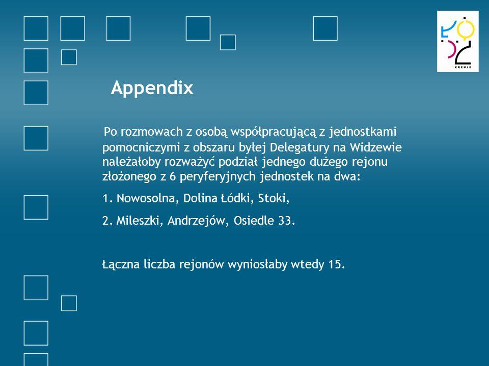 Appendix Po rozmowach z osobą współpracującą z jednostkami pomocniczymi z obszaru byłej Delegatury na Widzewie należałoby rozważyć podział jednego dużego rejonu złożonego z 6 peryferyjnych jednostek na dwa: 1.